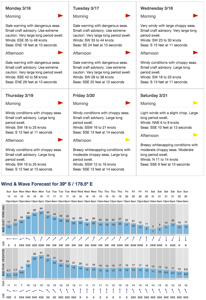 New_Zealand_Marine_Weather_Forecast___BUOYWEATHER_COM